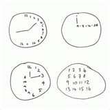 Alzheimer's clock